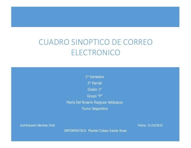 Joel Eduardo Sánchez Ortiz INFORMATICA Plantel Cobay Santa Rosa CUADRO SINOPTICO DE CORREO ELECTRONICO Fecha: 21/10/2015 1...