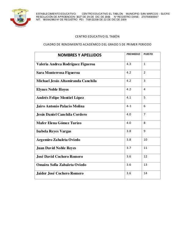 ESTABLECIMIENTO EDUCATIVO: CENTRO EDUCATIVO EL TABLÓN MUNICIPIO: SAN MARCOS – SUCRE RESOLUCIÓN DE APROBACION: 3027 DE 29 D...