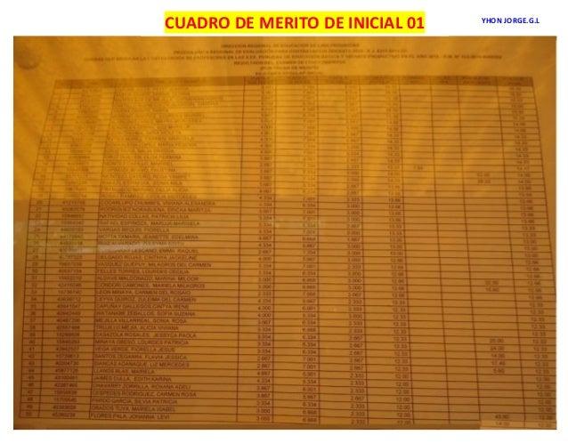 CUADRO DE MERITO DE INICIAL 01 YHON JORGE.G.L
