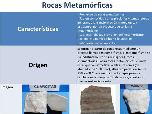 Cuadro de rocas for Caracteristicas de la roca marmol