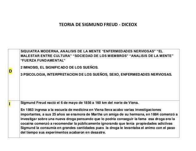 """TEORIA DE SIGMUND FREUD - DICEOX    SIQUIATRA MODERNA, ANALISIS DE LA MENTE """"ENFERMEDADES NERVIOSAS"""" """"EL    MALESTAR ENTRE..."""