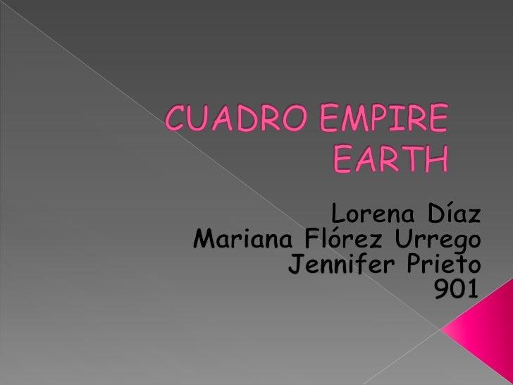 Nombre del        Nombre y          Contextoestudiante        descripción de la geográfico                  misiónLorena D...