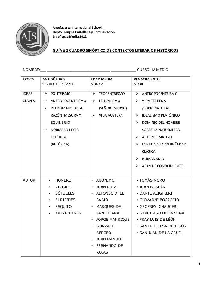 Antofagasta International School                  Depto. Lengua Castellana y Comunicación                  Enseñanza Media...