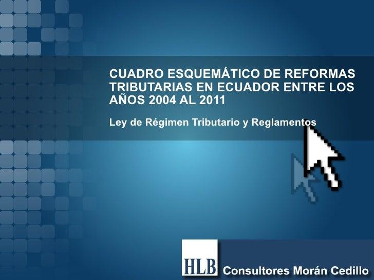 CUADRO ESQUEMÁTICO DE REFORMAS TRIBUTARIAS EN ECUADOR ENTRE LOS AÑOS 2004 AL 2011 Ley de Régimen Tributario y Reglamentos