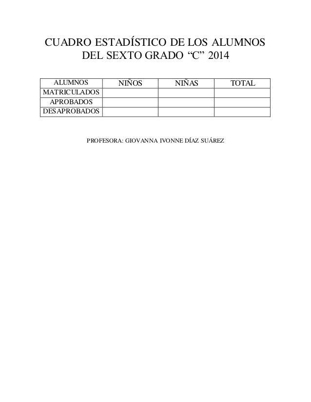 "CUADRO ESTADÍSTICO DE LOS ALUMNOS DEL SEXTO GRADO ""C"" 2014 PROFESORA: GIOVANNA IVONNE DÍAZ SUÁREZ ALUMNOS NIÑOS NIÑAS TOTA..."