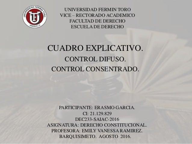 UNIVERSIDAD FERMIN TORO VICE – RECTORADO ACADEMICO FACULTAD DE DERECHO ESCUELA DE DERECHO CUADRO EXPLICATIVO. CONTROL DIFU...