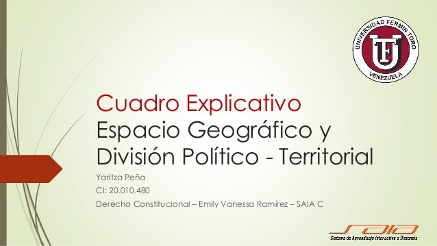 Cuadro Explicativo Espacio Geográfico y División Político - Territorial Yaritza Peña CI: 20.010.480 Derecho Constitucional...