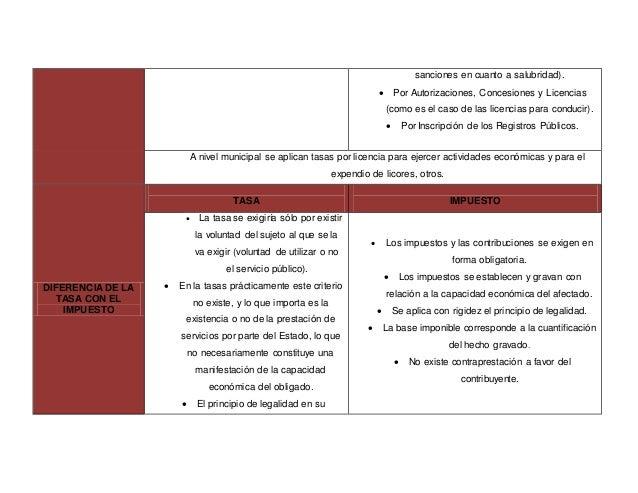 sanciones en cuanto a salubridad).  Por Autorizaciones, Concesiones y Licencias (como es el caso de las licencias para co...