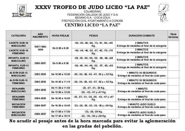 """XXXV TROFEO DE JUDO LICEO """"LA PAZ"""" COLABORAN: FEDERACIÓN GALLEGA DE JUDO Y D.A. BEGANO S.A. - COCA-COLA PROTECCIÓN CIVIL A..."""