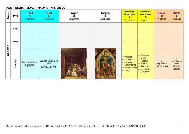 PAU – SELECTIVIDAD – MADRID - HISTÓRICO                                                                                   ...