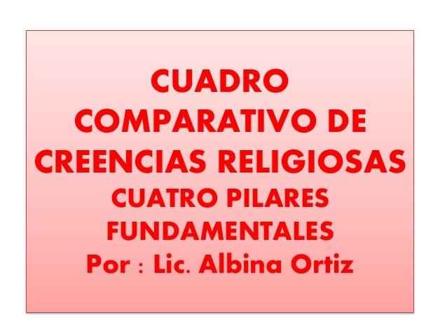 CUADRO COMPARATIVO DE CREENCIAS RELIGIOSAS CUATRO PILARES FUNDAMENTALES Por : Lic. Albina Ortiz