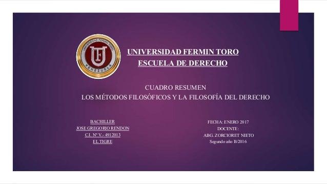 UNIVERSIDAD FERMIN TORO ESCUELA DE DERECHO BACHILLER JOSE GREGORIO RENDON C.I. Nº V.- 4912013 EL TIGRE CUADRO RESUMEN LOS ...