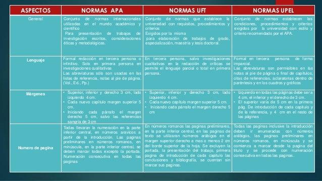Resumen Apa Normas Upel cuadro normas apa uft upel normas upel