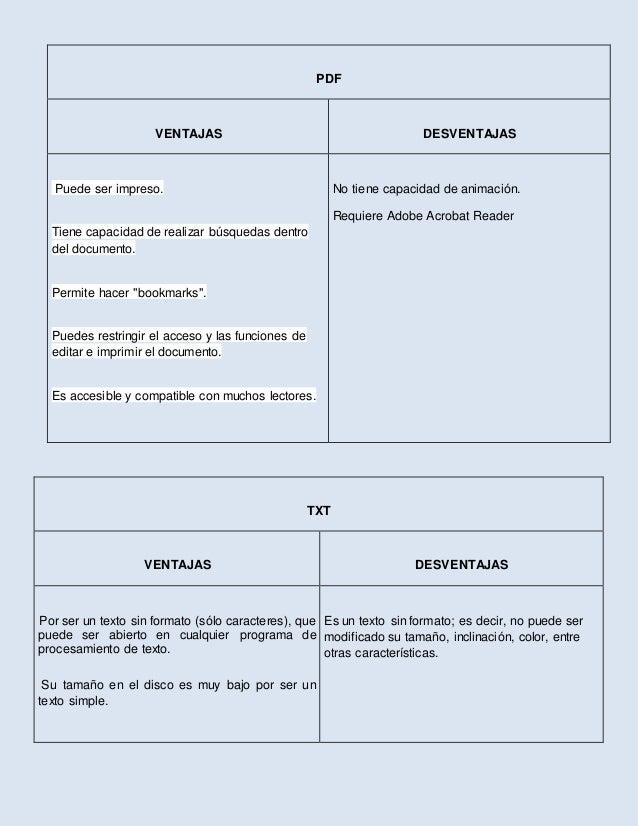 Cuadros comparativos sobre extensiones .doc, pdf y demas