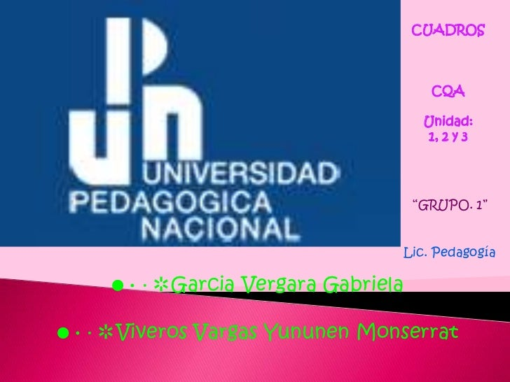 """CUADROS<br />CQA<br />Unidad:<br />1, 2 y 3<br />""""GRUPO. 1""""<br />Lic. Pedagogía<br />●•·✲Garcia Vergara Gabriela●•·✲Vivero..."""