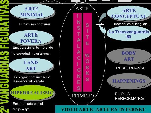 ARTE     ARTE                       ARTE           ARTE                                               ARTE    MINIMAL    M...