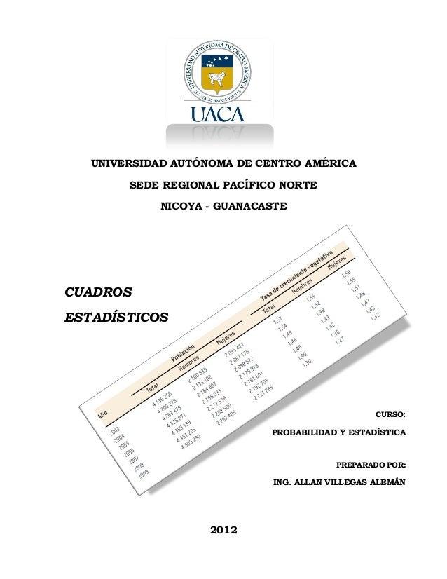 UNIVERSIDAD AUTÓNOMA DE CENTRO AMÉRICA        SEDE REGIONAL PACÍFICO NORTE            NICOYA - GUANACASTECUADROSESTADÍSTIC...