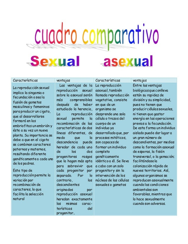 Características ventajasCaracterísticasventajasLa reproducción sexual implica la singamia o fecundación o sea la fusión de...