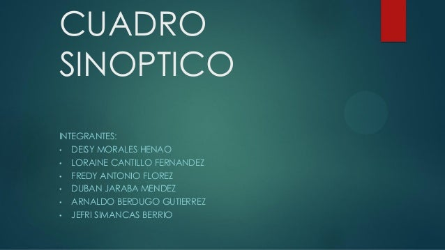 CUADRO SINOPTICO INTEGRANTES: • DEISY MORALES HENAO • LORAINE CANTILLO FERNANDEZ • FREDY ANTONIO FLOREZ • DUBAN JARABA MEN...