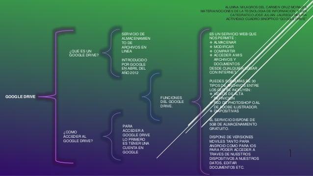 ALUMNA: MILAGROS DEL CARMEN CRUZ MORALES MATERIA:NOCIONES DE LA TECNOLOGIA DE INFORMACION Y LMS CATEDRATICO:JOSE JULIAN JA...