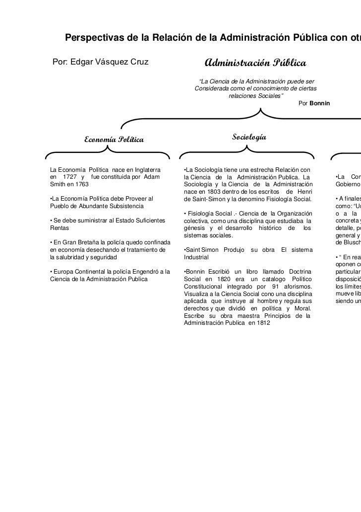 Perspectivas de la Relación de la Administración Pública con otras Ciencias Sociales                                      ...