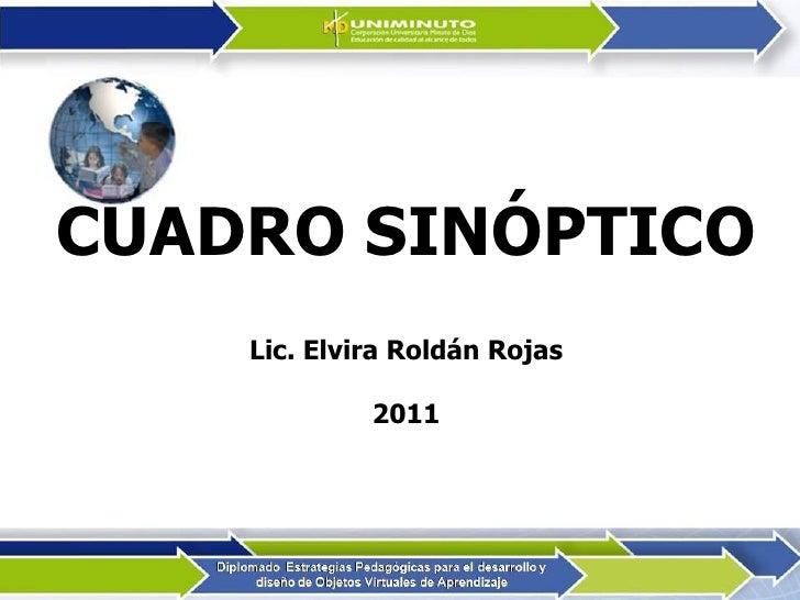 CUADRO SINÓPTICO    Lic. Elvira Roldán Rojas             2011