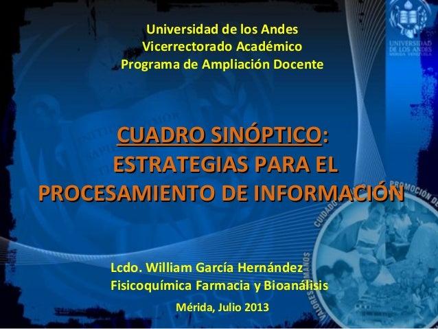 Universidad de los Andes Vicerrectorado Académico Programa de Ampliación Docente   CUADRO SINÓPTICOCUADRO SINÓPTICO:: ES...
