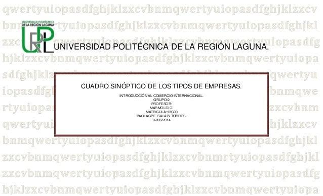 UNIVERSIDAD POLITÉCNICA DE LA REGIÓN LAGUNA. CUADRO SINÓPTICO DE LOS TIPOS DE EMPRESAS. INTRODUCCIÓN AL COMERCIO INTERNACI...