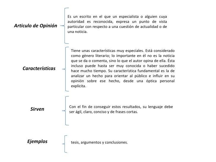 Es un escrito en el que un especialista o alguien cuya                      autoridad es reconocida, expresa un punto de v...
