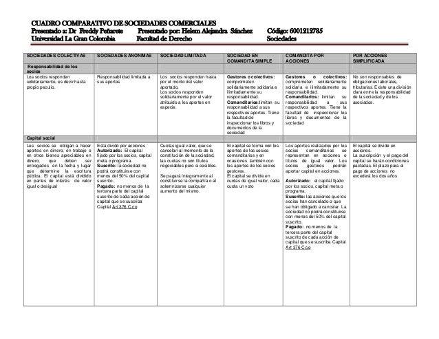 Cuadro Comparativo De Los Diferentes Tipos De Sociedades Comerciales En Colombia