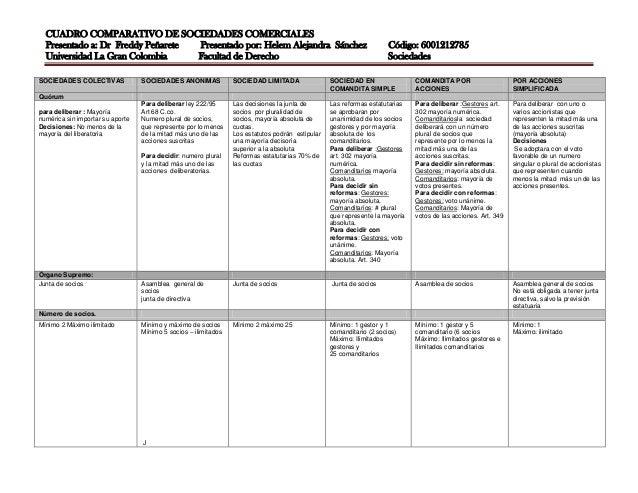Cuadro Comparativo Sociedades Comerciales Argentina