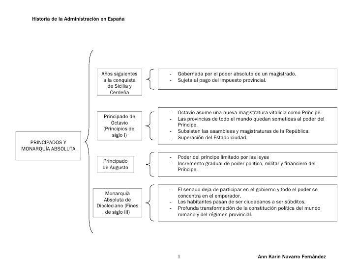 Historia de la Administración en España                                     Años siguientes        Gobernada por el poder ...