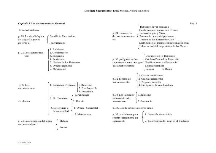 Capitulo I Los sacramentos en General<br /> El culto Cristiano:<br />p. 19. La vida litúrgica         Sacrificio Eucarísti...