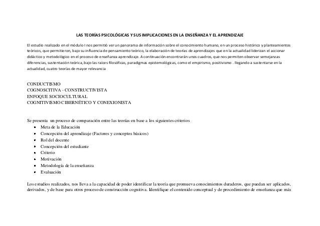 LAS TEORÍAS PSICOLÓGICAS Y SUS IMPLICACIONES EN LA ENSEÑANZA Y EL APRENDIZAJEEl estudio realizado en el módulo I nos permi...