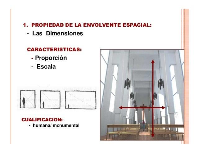 Cualidades del espacio arquitectonico 01 modo de for Dimensiones de espacios arquitectonicos