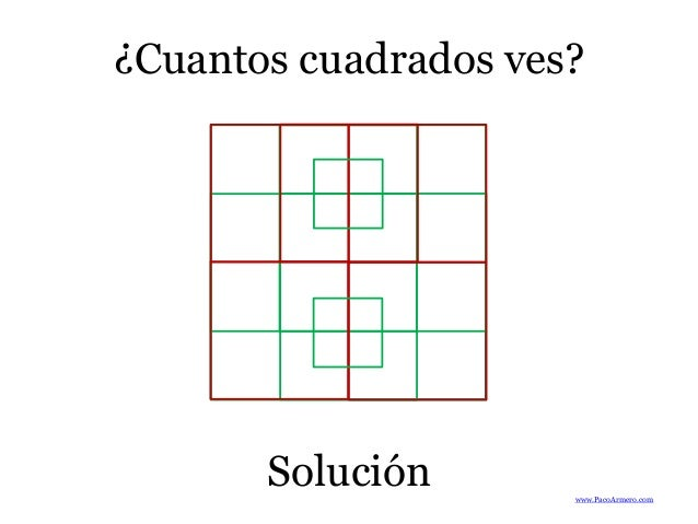 Cuantos cuadrados ves for Cuantos codones existen