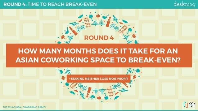 ROUND 4 ROUND 4: TIME TO REACH BREAK-EVEN HOW MANY MONTHS DOES IT TAKE FOR AN ASIAN COWORKING SPACE TO BREAK-EVEN? = MAKIN...