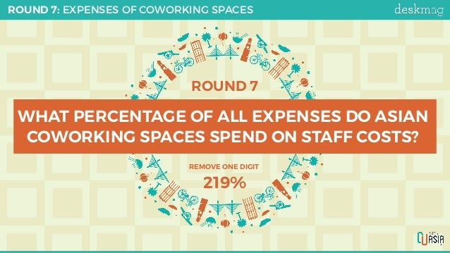 ROUND 7 WHAT PERCENTAGE OF ALL EXPENSES DO ASIAN COWORKING SPACES SPEND ON STAFF COSTS? ROUND 7: EXPENSES OF COWORKING SPA...