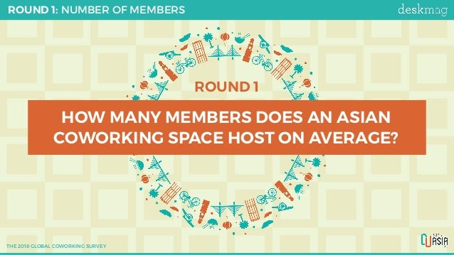 HOW MANY MEMBERS DOES AN ASIAN COWORKING SPACE HOST ON AVERAGE? ROUND 1: NUMBER OF MEMBERS ROUND 1 THE 2018 GLOBAL COWORKI...