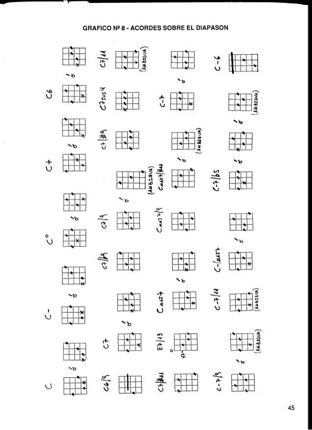 Cuatro cuerdas metodo de bajo electrico  gustavo gregorio