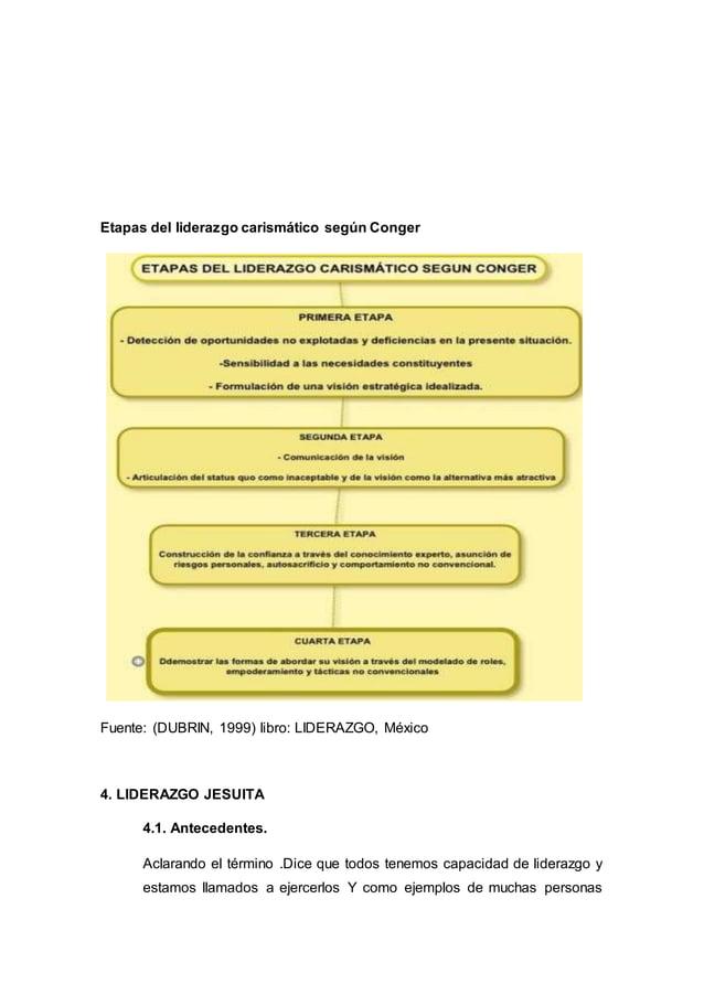 Etapas del liderazgo carismático según Conger Fuente: (DUBRIN, 1999) libro: LIDERAZGO, México 4. LIDERAZGO JESUITA 4.1. An...