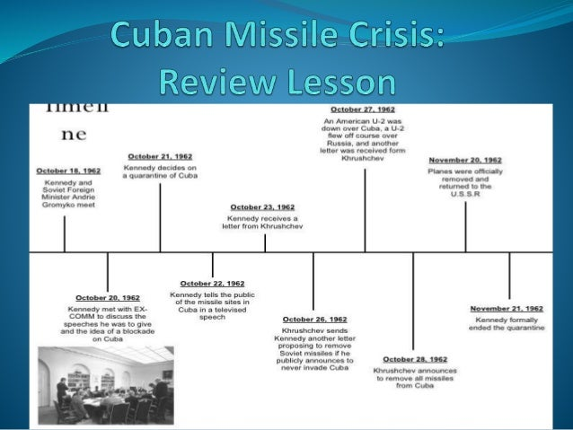 a brief background on the cuban missile crisis Intro to the video intelligence and the cuban missile crisis  bell ringer: a brief  history of the cold war video clip: parallels between the cuban missile.
