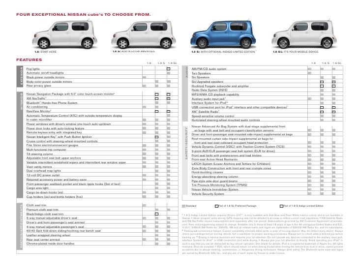 2012 Nissan Cube Brochure