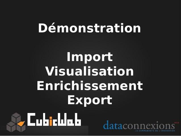 Cubicweb lauréat Dataconnexions 2013 Slide 2