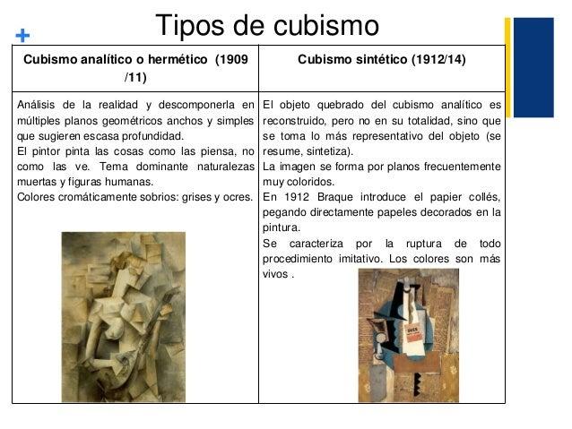 Cubismo y futurismo for Tipos de tresillos