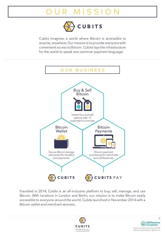 Cubits Bitcoin