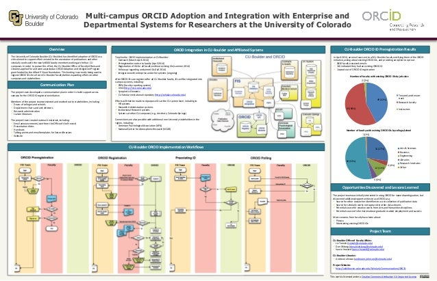 Multi-campus ORCID Adoption and Integration with Enterprise and Departmental Systems for Researchers at the University of ...