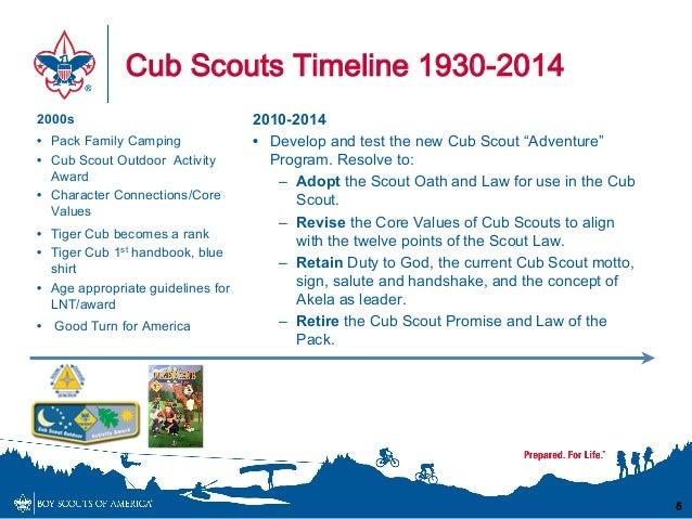 Cub Scout Program Changes - 2015