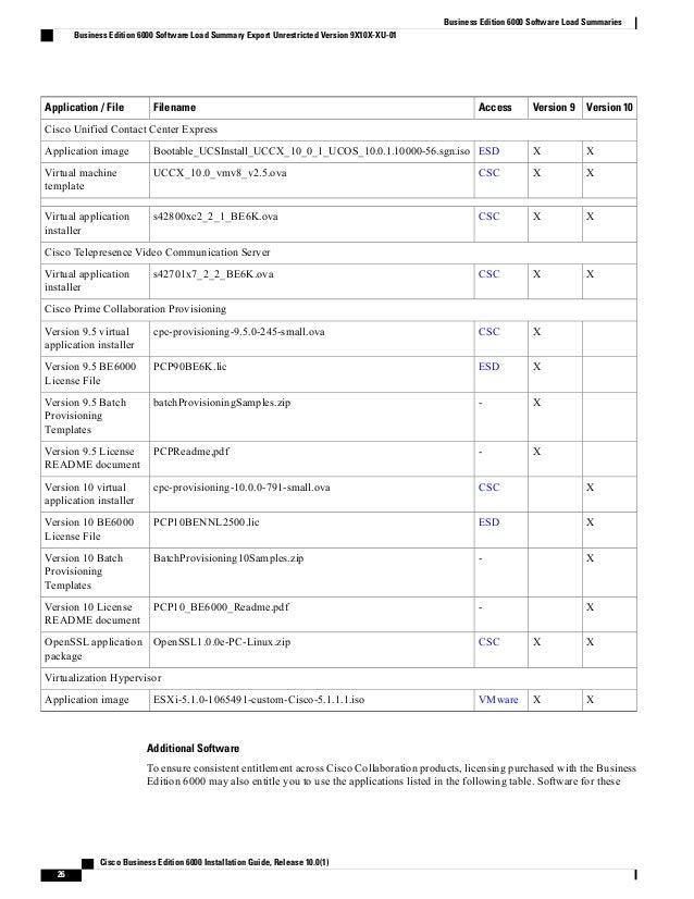 Cucm bk b1000_f29_00_be6k-install-guide-10