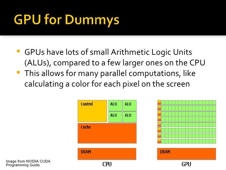 <ul><li>GPUs have lots of small Arithmetic Logic Units (ALUs), compared to a few larger ones on the CPU </li></ul><ul><li>...